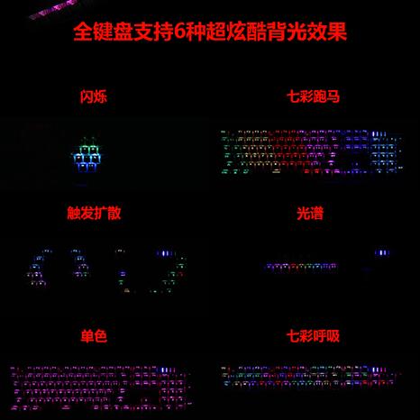 19KEY 普通发光薄膜游戏键盘