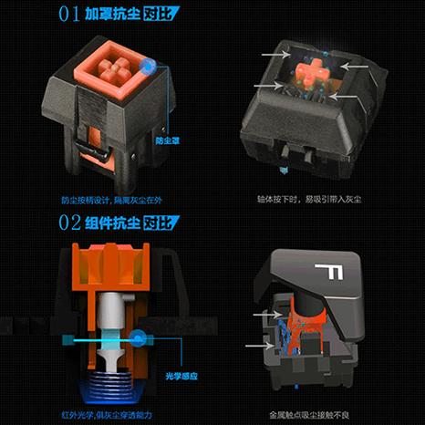 单芯片RGB幻彩发光磁轴键盘
